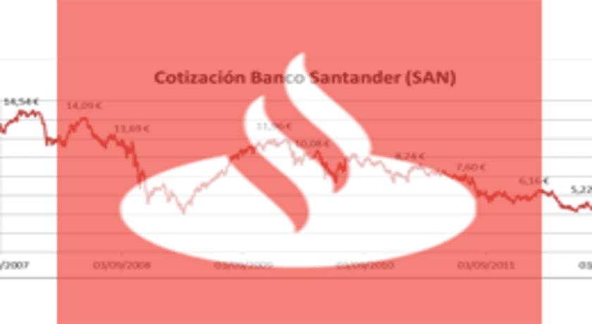 Banco Santander haurà de retornar 600.000€  invertits en Valores Santander